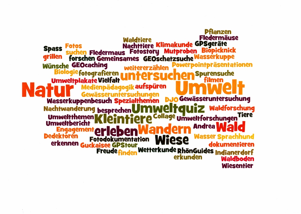 RhoenGuides-Klassenfahrt Natur und Umwelt (1024x729)